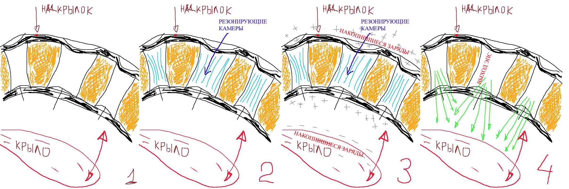 Платформа гребенникова своими руками детальные чертежи